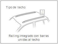 Fiat Tipo 5p SW (railing integrado) 2016-Actualidad