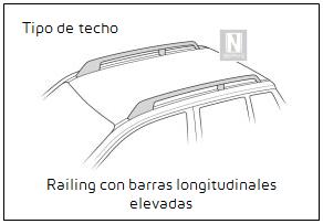 Jeep Renegade 5p (con railing) 2014-Actualidad