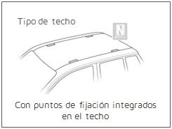 techo-puntos-de-fijacion