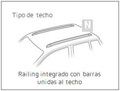 techo-railing-integrado
