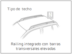 techo-railing