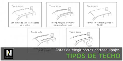 Tipos de techo de coche