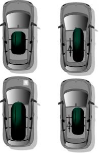 Tamaños de cofres de coche