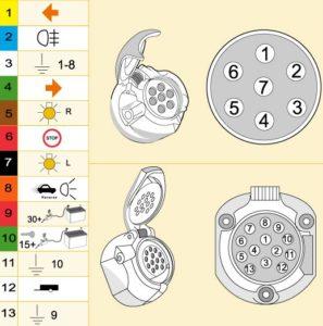 esquema-conectores-7-13-pines